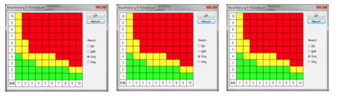 Risikomatrix - FMEA 1