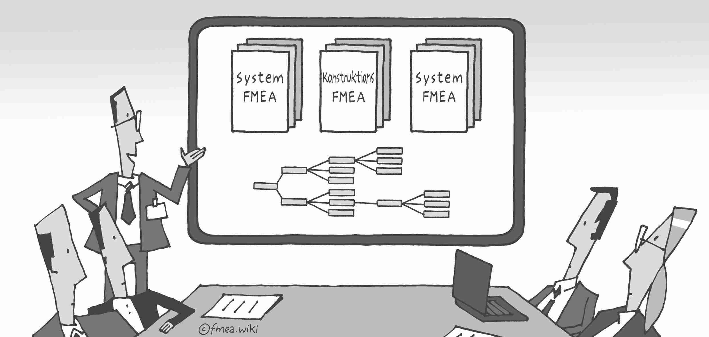 Bildschirm FMEA