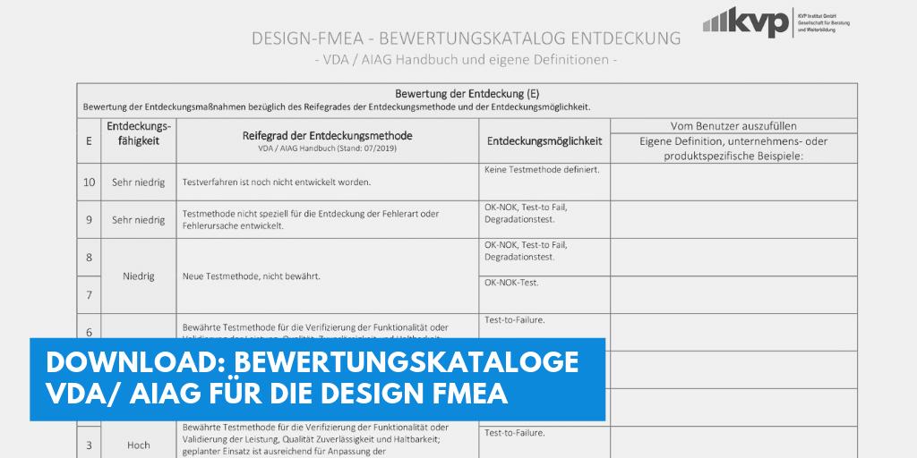 Download  Bewertungskataloge VDA  AIAG für die Design FMEA