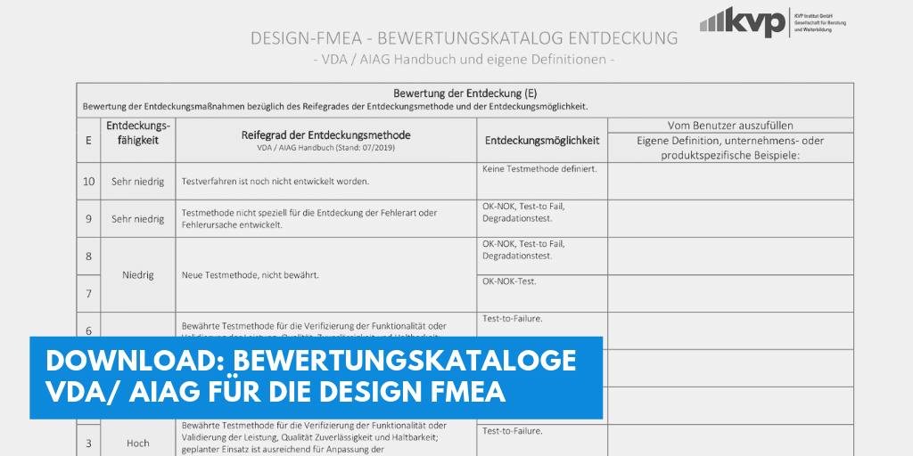 Download: Bewertungskataloge  VDA/ AIAG für die Konstruktions FMEA / Design FMEA