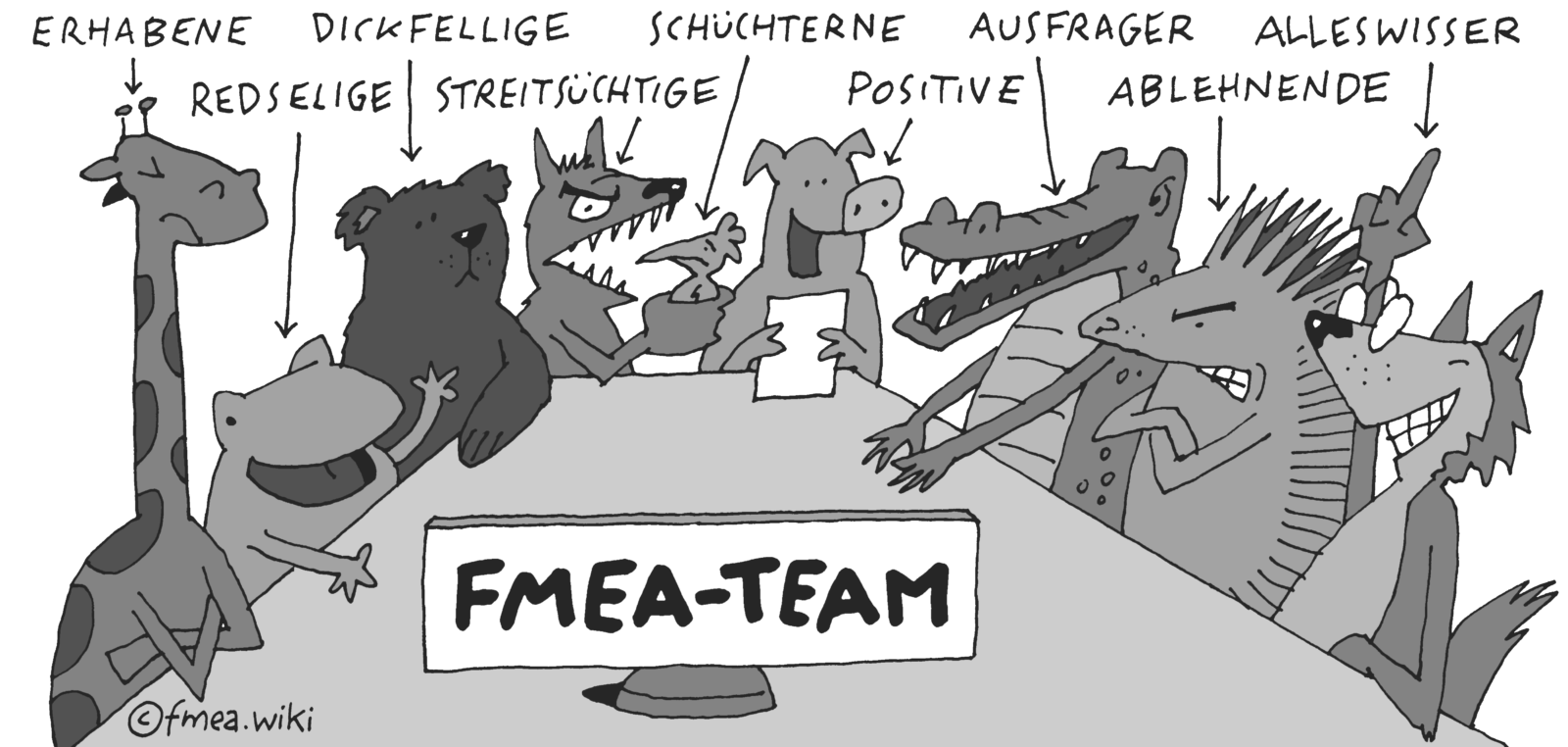 Brehms Tierleben in der FMEA Moderation 4