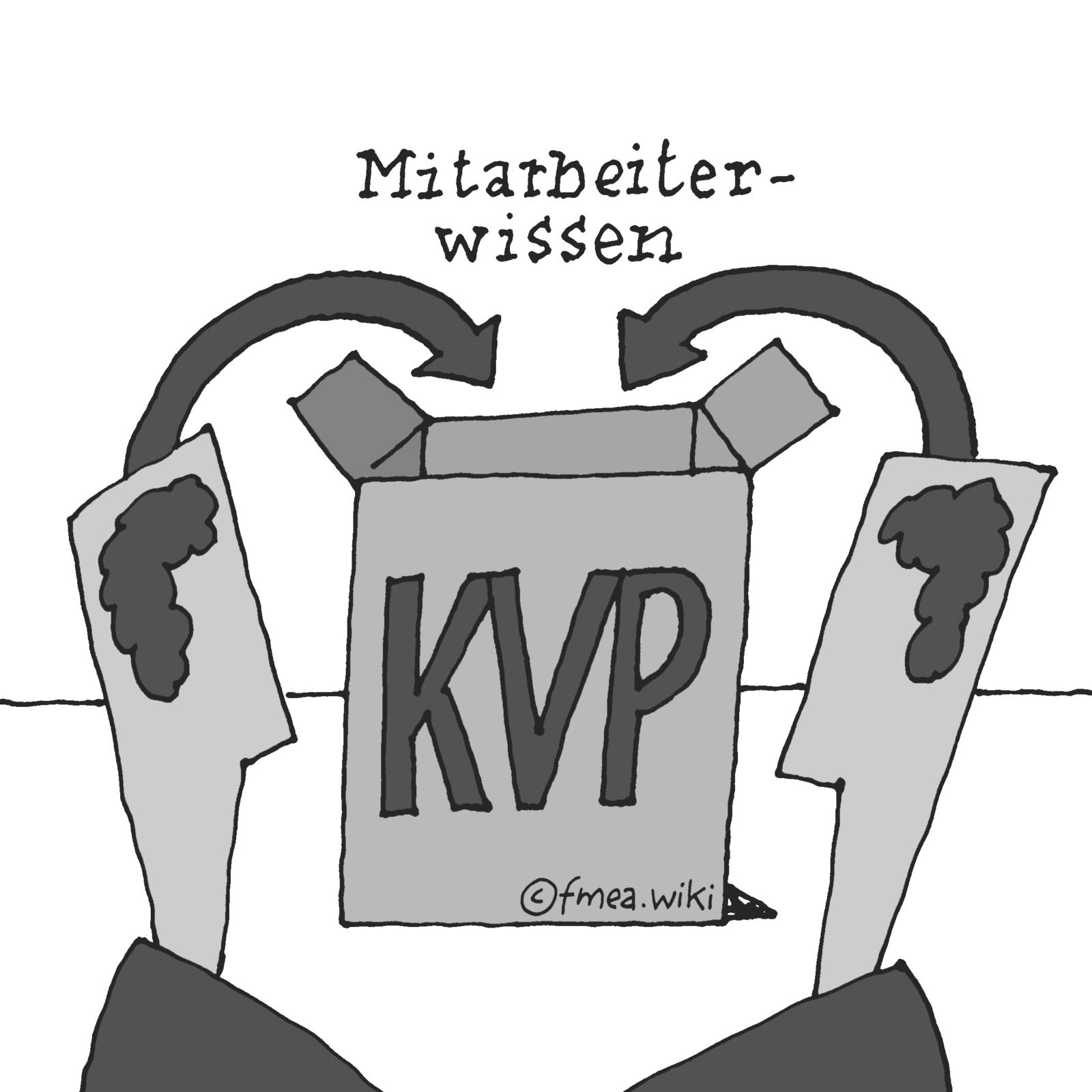 KVP Mitarbeiterwissen
