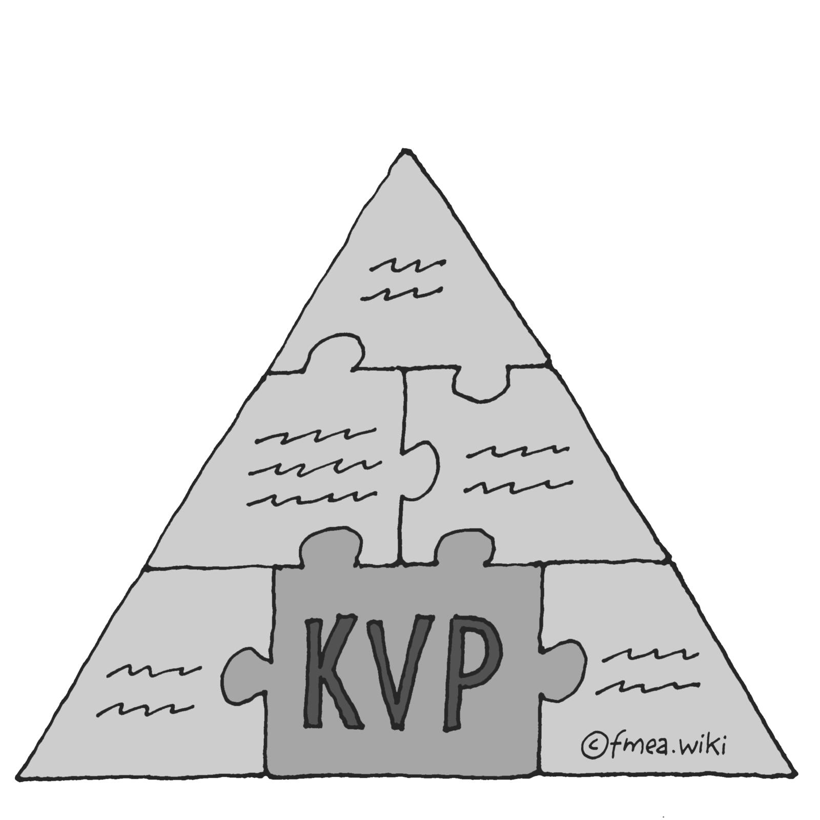KVP Pyramide