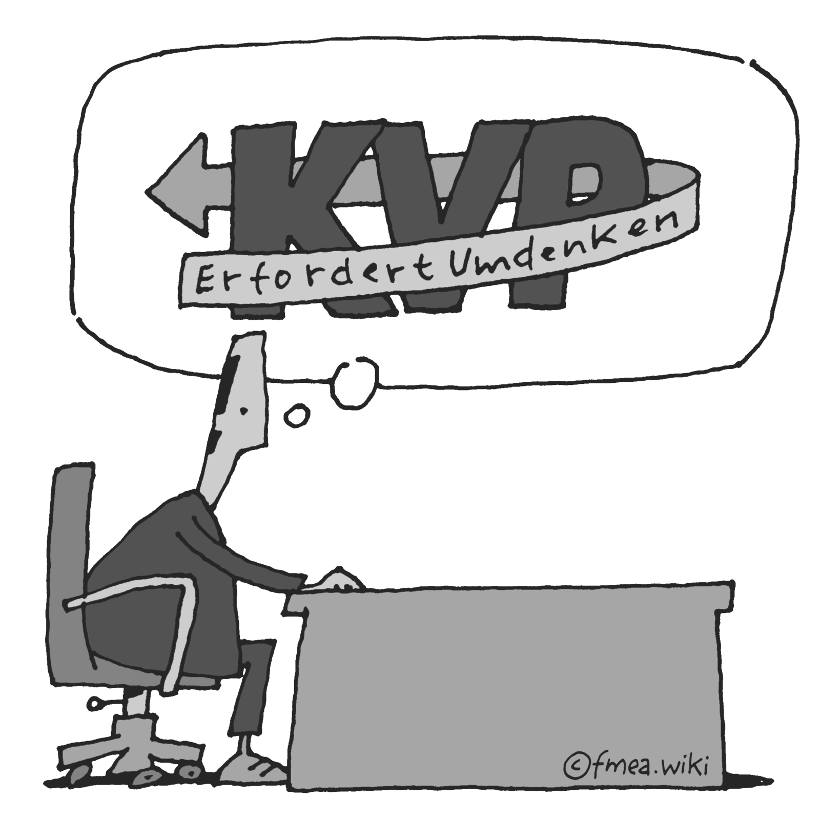 KVP Umdenken