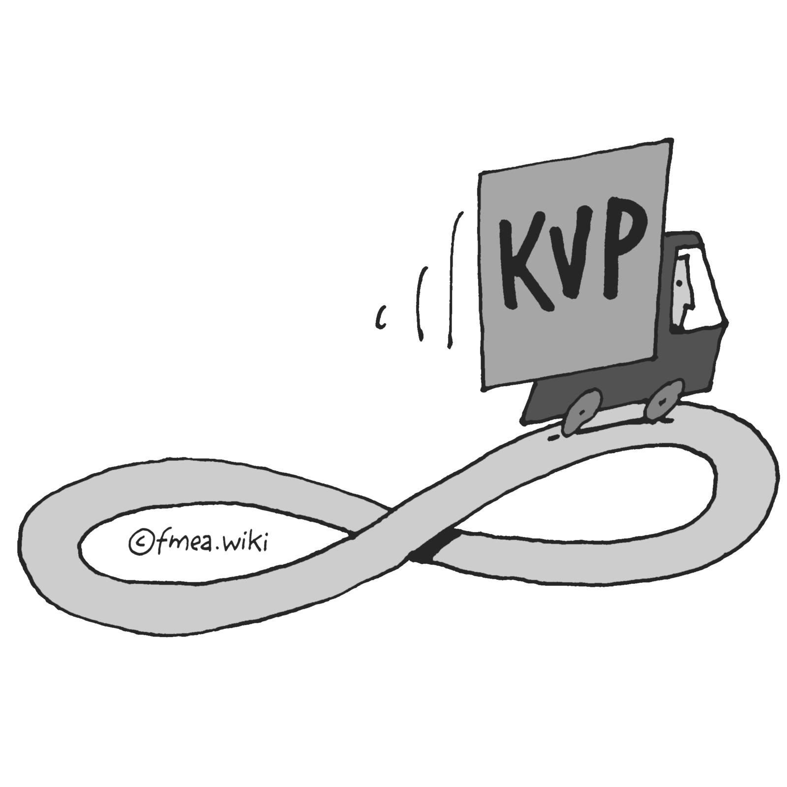 KVP unbefristet
