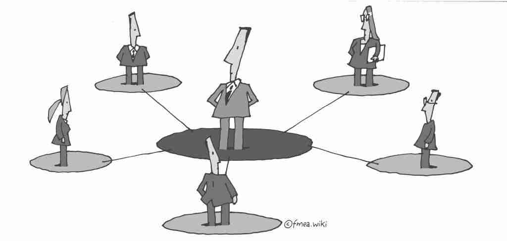 Vernetzte Zusammenarbeit